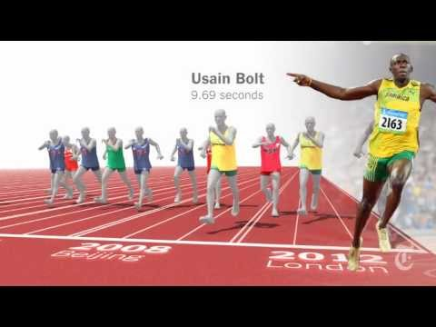「Usain Bolt和歷史上的奧運百米冠軍賽跑」- Usain Bolt: One Race, Every Medalist Ever