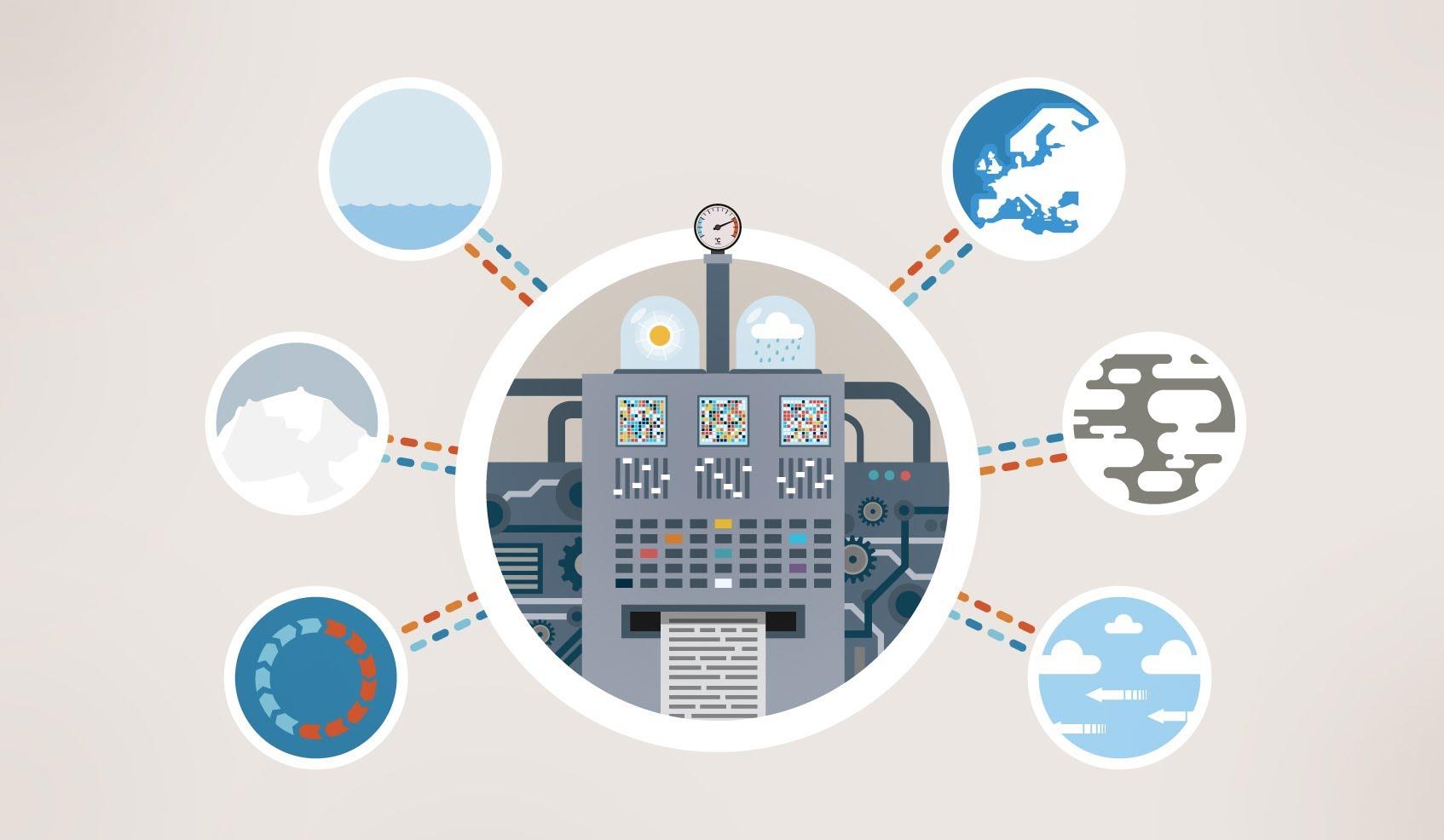 「氣候變遷與大洋輸送帶」- Climate Change & the Global Conveyor Belt