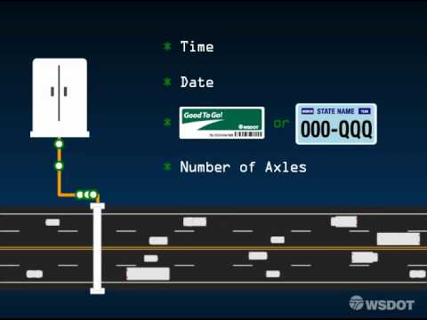 「電子收費ETC是怎麼運作的?」- How Electronic Tolling Works