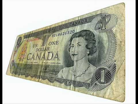 「匯率是什麼?操控匯率背後的目的」- Exchange Rates