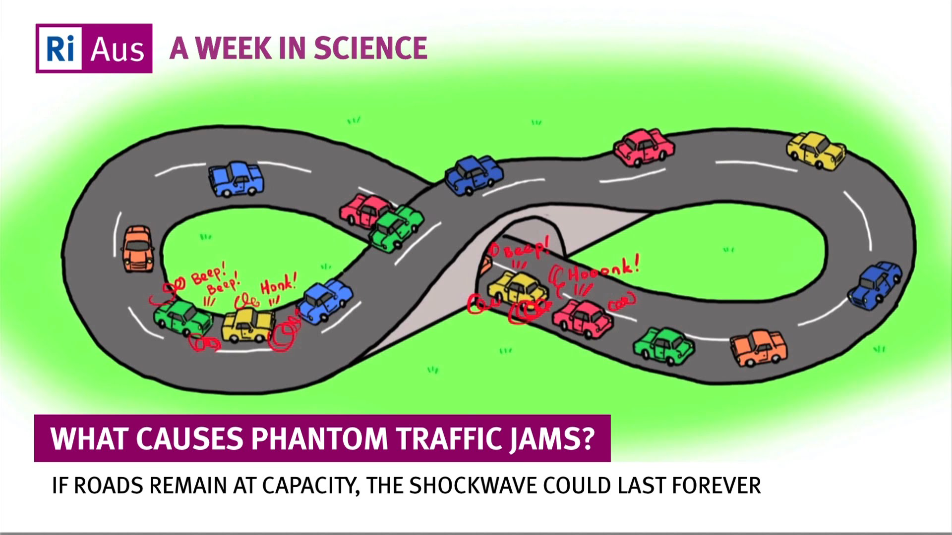 「塞車的科學」- What Causes Traffic Jams?
