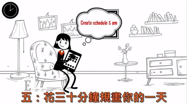 時間管理 英文