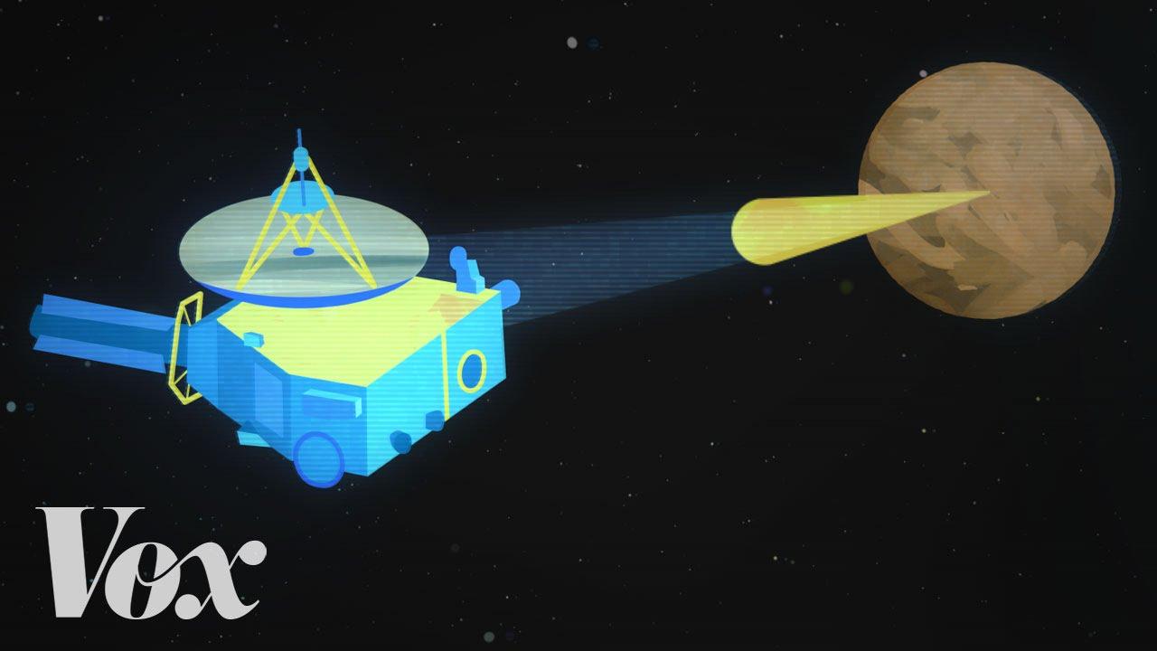 「解密 NASA 冥王星任務」- NASA's Incredible Pluto Mission, Explained