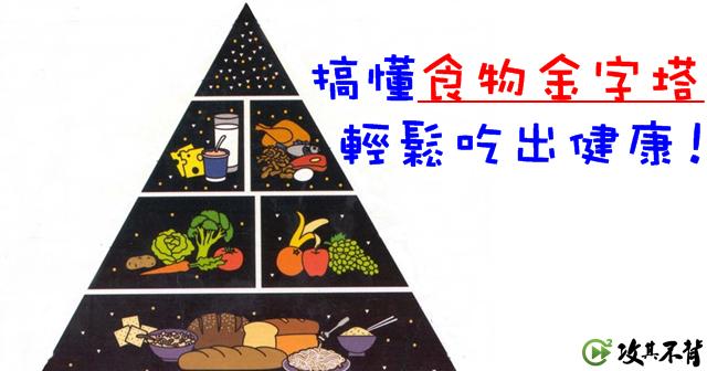 食物 英文