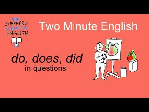 「【兩分鐘英文】英文問句怎麼造?」- Do, Does and Did in Questions