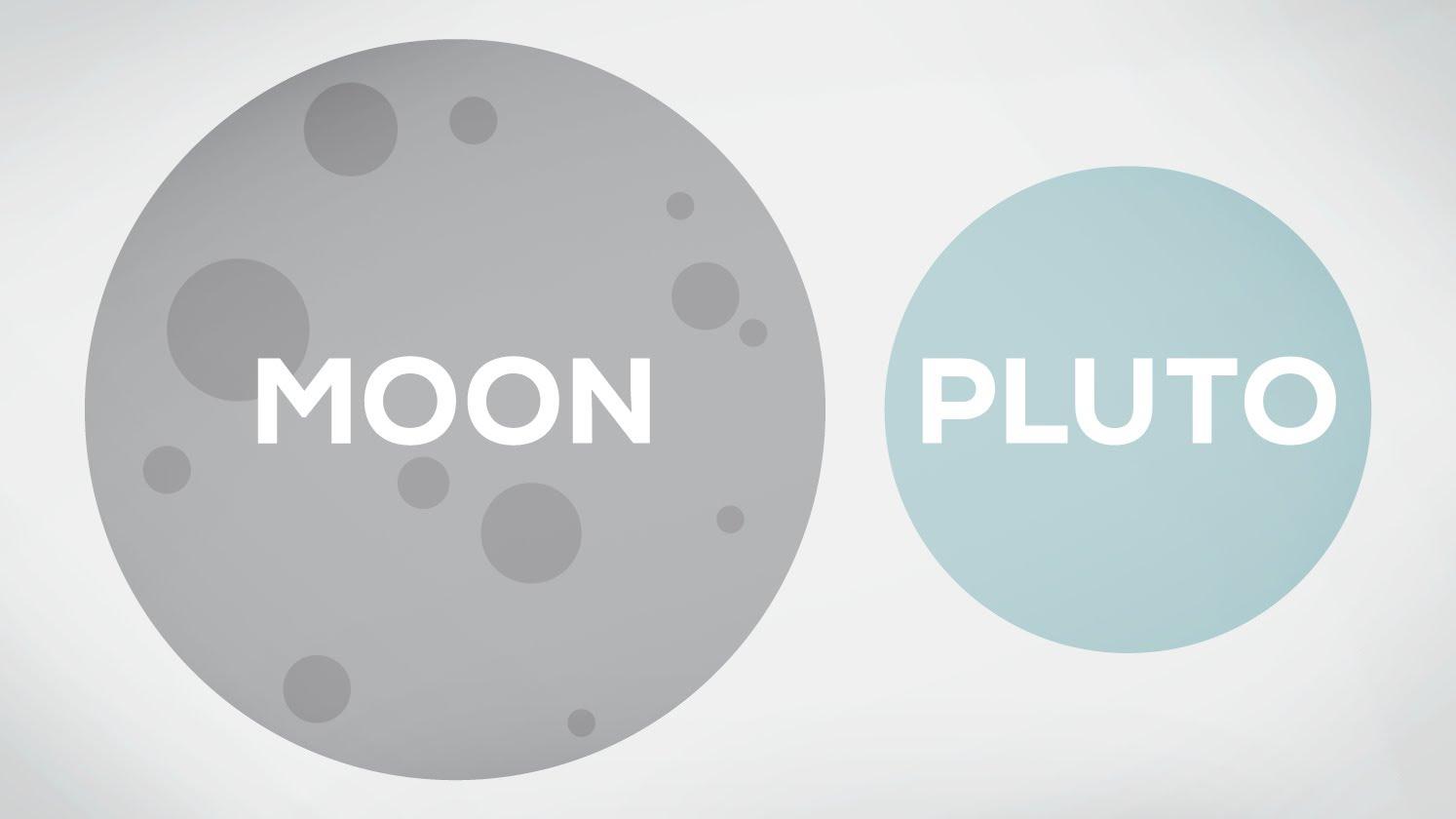 月球知多少