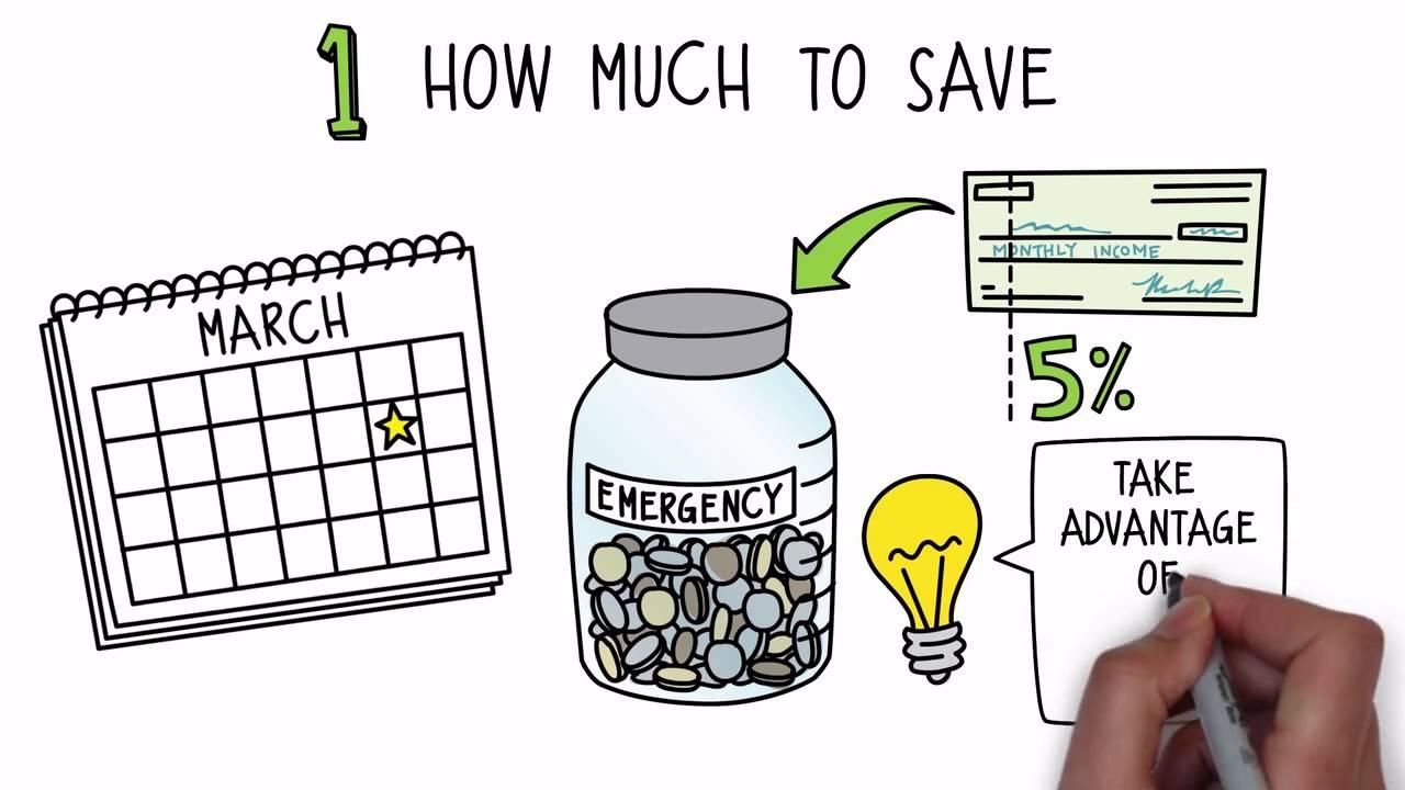 「【理財英文】每月一點點,儲蓄你的『救急一桶金』」- 3 Things You Need to Know about an Emergency Fund