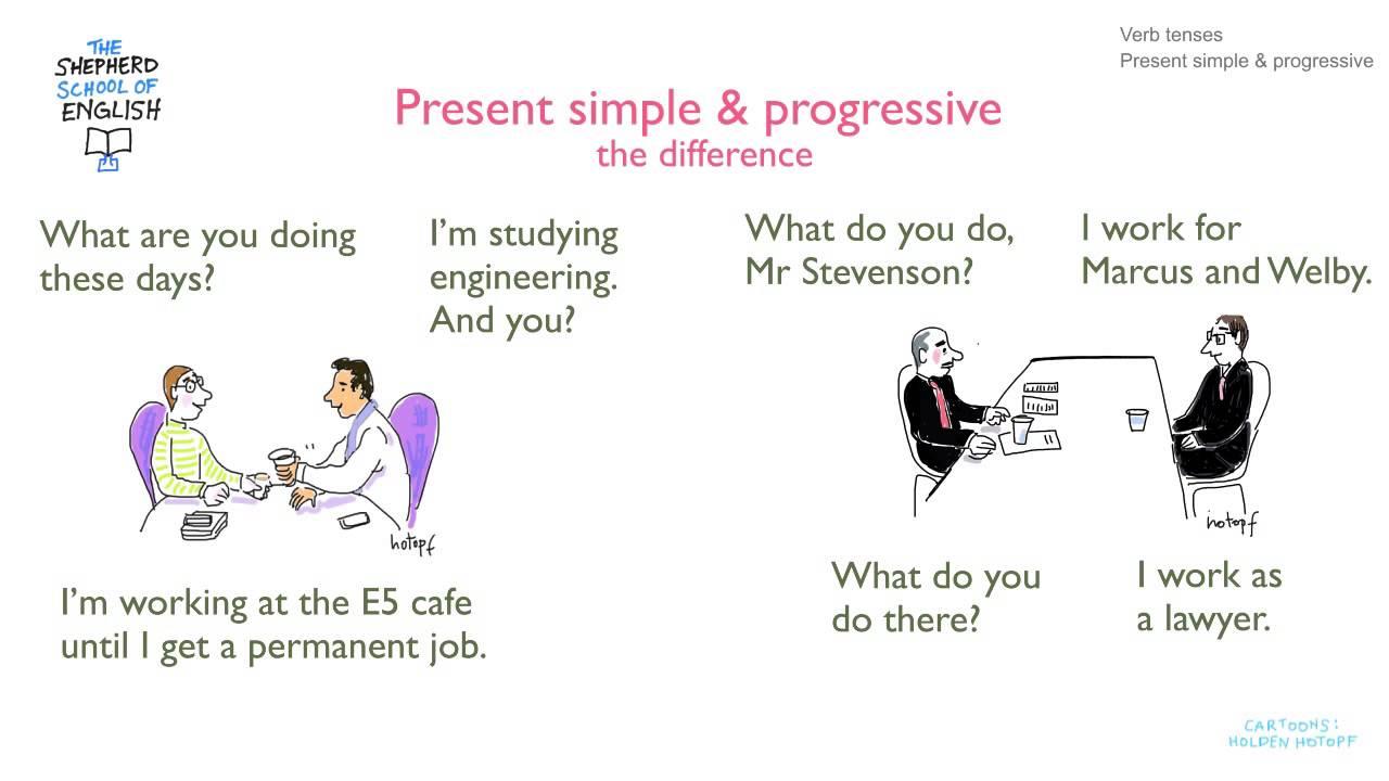 「文法好簡單:『現在簡單式』和『現在進行式』哪裡不一樣?」- Present Simple and Present Progressive