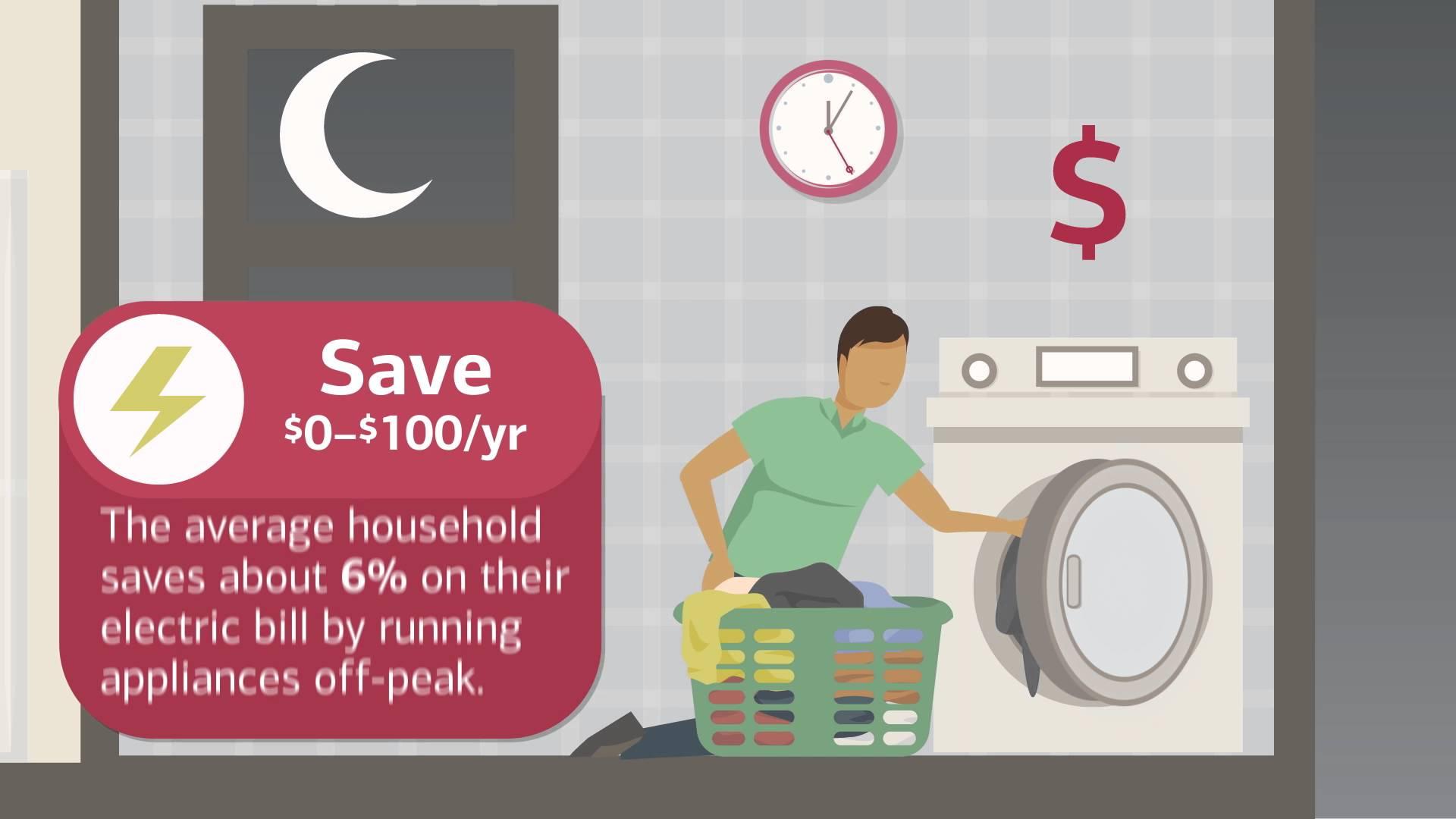 「荷包不再人消瘦!日常省錢妙招讓你的荷包頭好壯壯」- How to Save Money Every Day